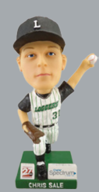 2015 Minor League Baseball Milb Stadium Giveaways